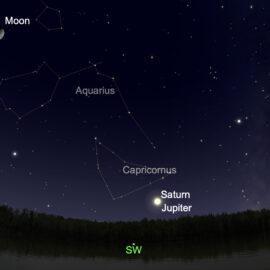 Η σύγχυση της συνόδου των πλανητών Δία και Κρόνου με το «Άστρο της Βηθλεέμ»